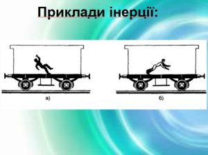 Слайд 4. ІНерція